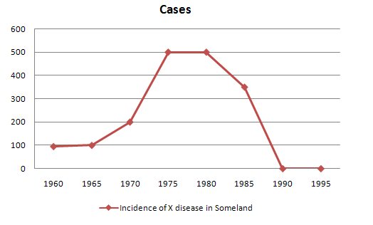 someland-diseases-report
